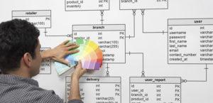 contah dan penjelasan normalisasi basis data database